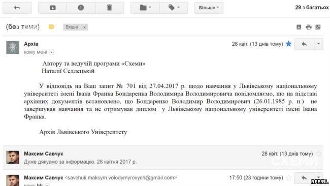 Бондаренко = запрос