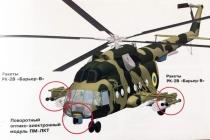 вертолет=Ми-2МСБ и Ми-8МСБ Мотор Сич