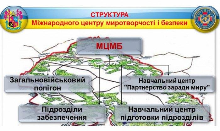 Яворовский полион карта