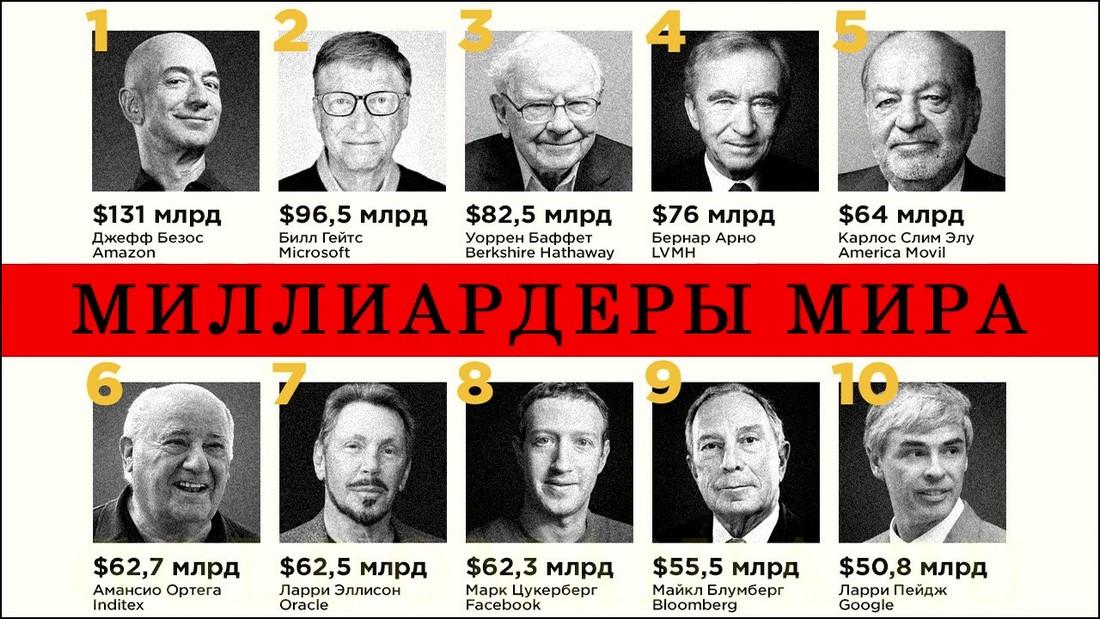 богатые =миллиардеры
