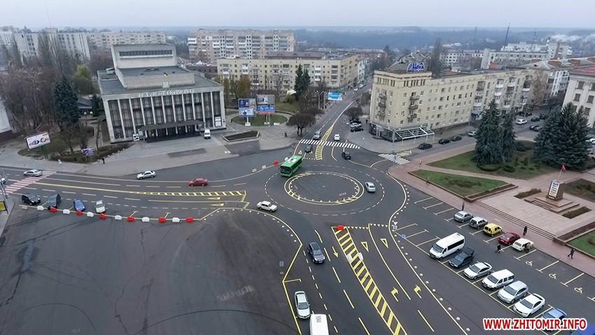 Житомир площадь